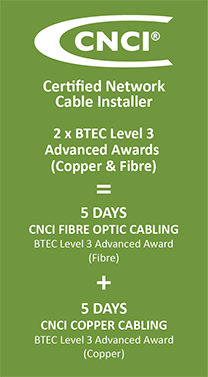 The CNCI framework mapping duration, certification and qualification level