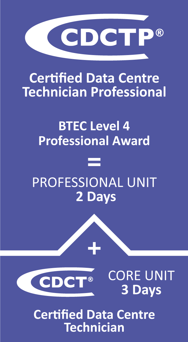 The CDCTP framework mapping duration, certification and qualification level