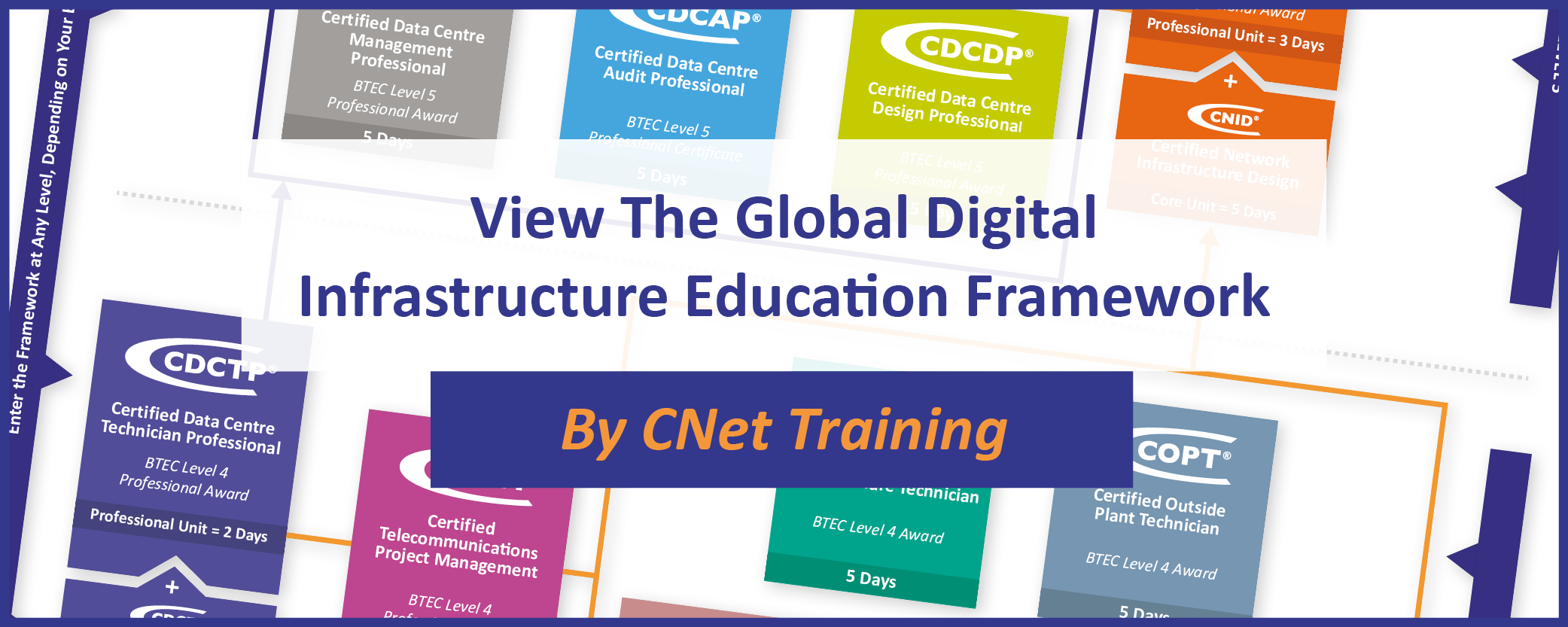 Cnet Training Data Centre Network Infrastructure Training