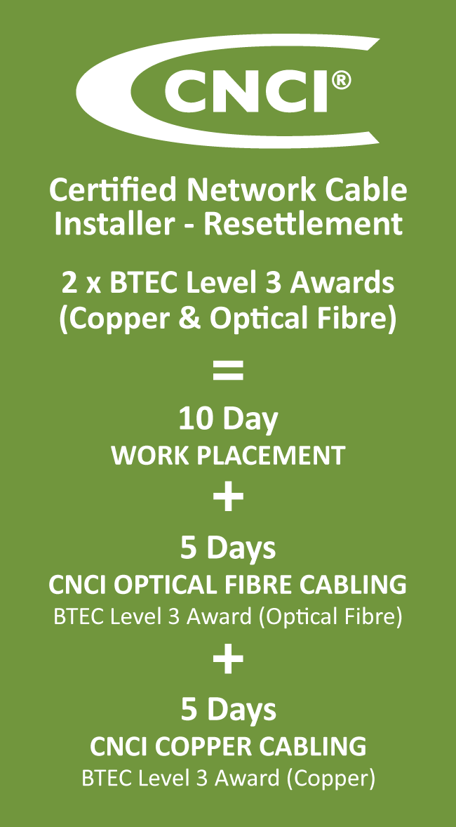 Certified Network Cable Installer (CNCI®)