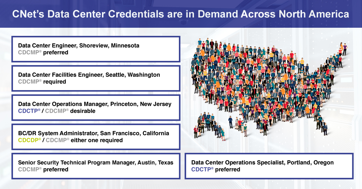 Credentials in Demand